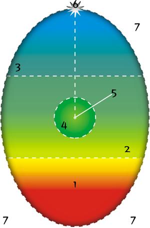 psykosyntesediagram300